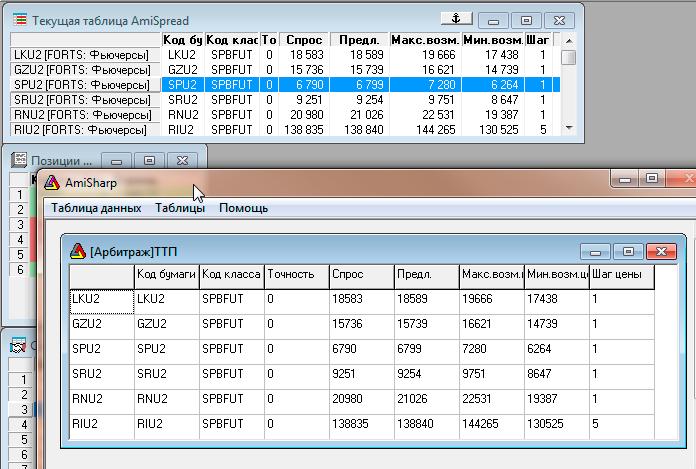 Трансляция таблицы текущих параметров
